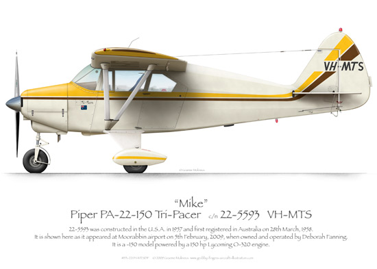 Pa 22 Tri-pacer Instrument Panel Related Keywords